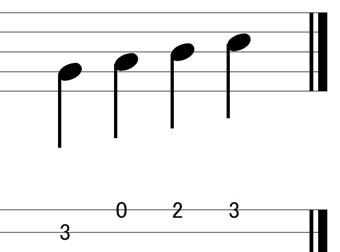 楽譜(五線譜)が読めなくてもウクレレは(タブ譜で)弾ける