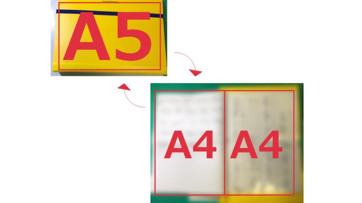 A4サイズをA5サイズで持ち運び!キングジム「コンパック」のレビュー
